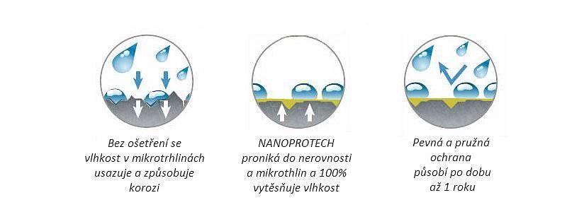 Nanoprotech Gun - specifikace
